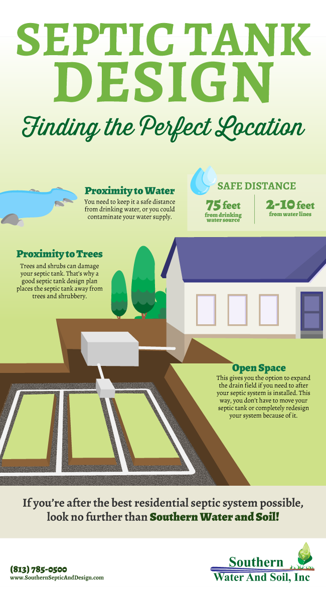 Septic tank design finding a location southern water for Design septic system