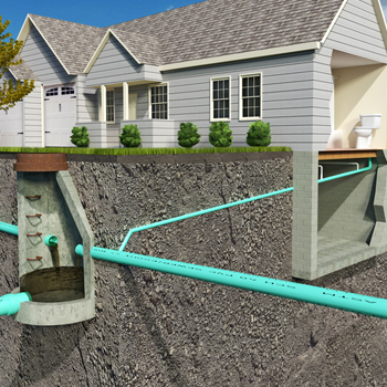 Performance-Based Septic Systems in Tampa, Florida