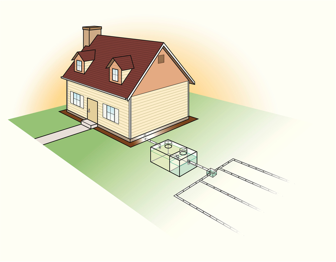 The Four Main Parts of a Septic System Design